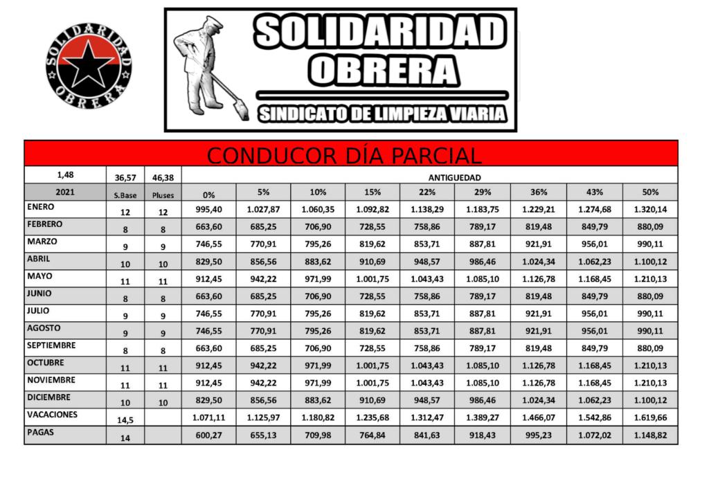 tabla mensualizada conductor dia tiempo parcial