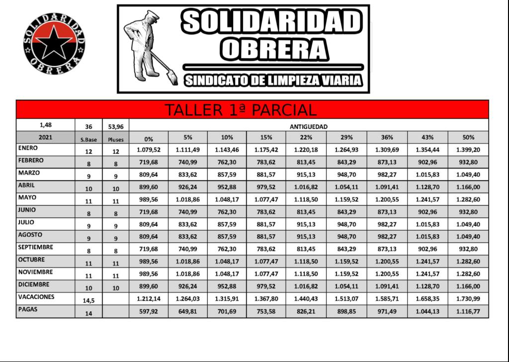 tabla mensualizada 1ª taller tiempo parcial