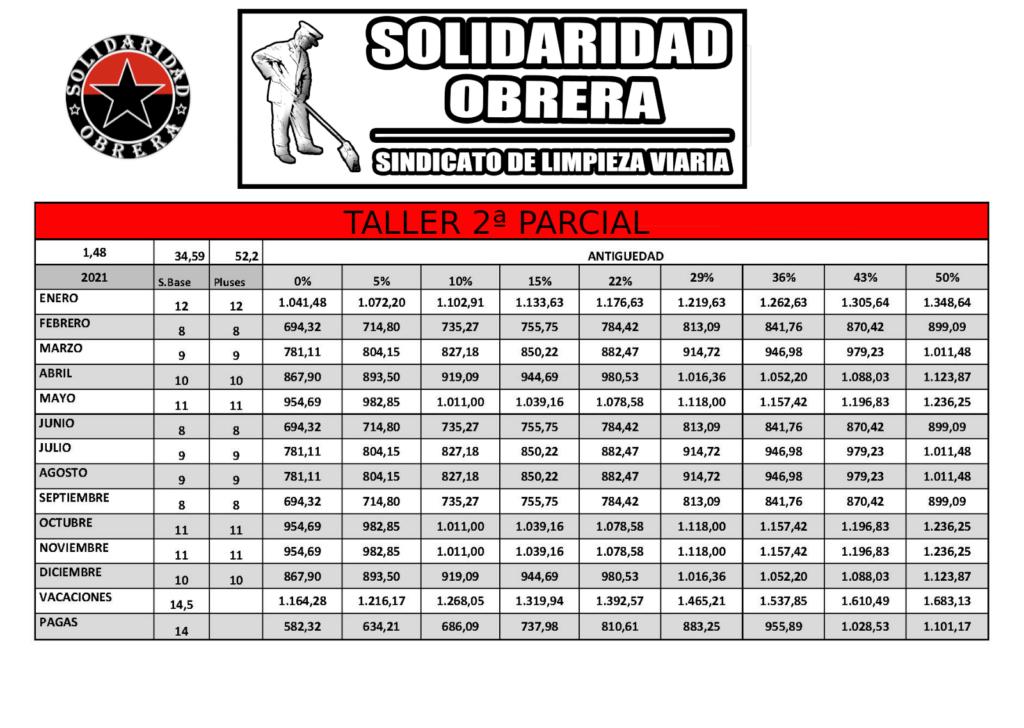 tabla mensualizada 2ª taller tiempo parcial