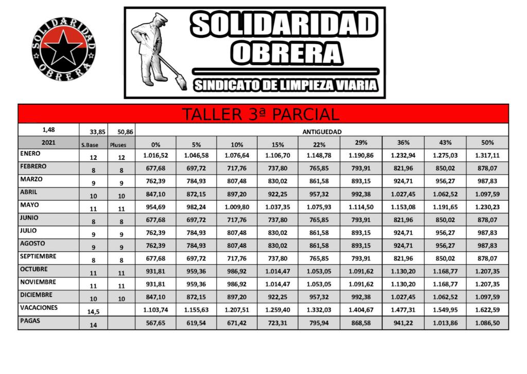 tabla mensualizada 3ª taller tiempo parcial